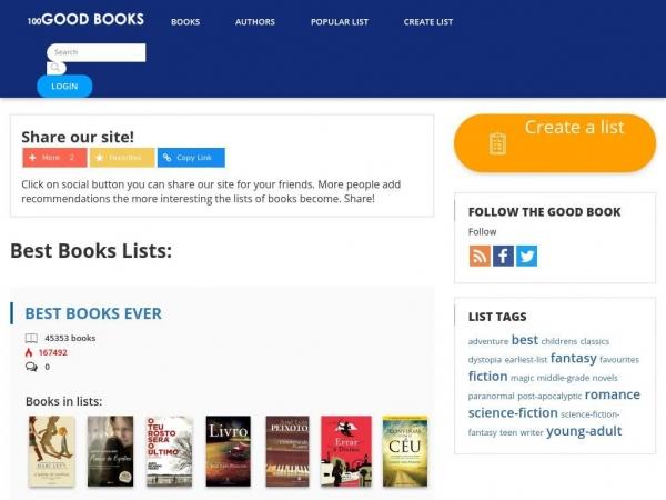 100goodbooks.com