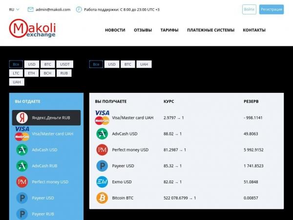 makoli.com